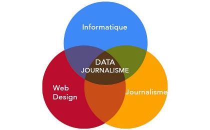 Conférence Data journalisme